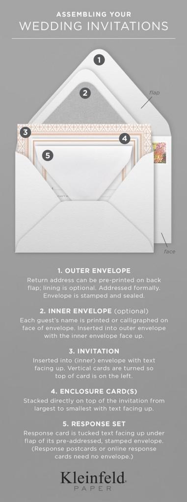 assembling-wedding-invitations